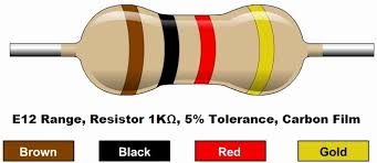 Resistor Color Code Chart Awesome 1K Resistor Color Daily Quotes ...