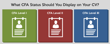 How To Correctly Display Your Cfa Status On Your Resume & Linkedin ...