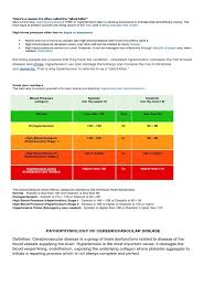 67 New Stock Of Why Is Blood Pressure Important Chart