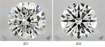 Diamond Clarity Scale And Chart How To Get Maximum Value