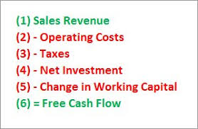 Online Cash Flow Statement Calculator Dcf Analysis Forecasting Free Cash Flows
