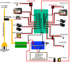 rv electrical wiring diagram facbooik com Rv Wiring Diagram electrical wiring diagram tutorial best wiring diagram 2017 rv wiring diagrams online