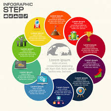 10 Pie Chart Infographics Step By Step Pie Chart Graph Diagram With 10