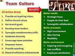 Define Team Leader Team Culture Winning Corporate Culture Team Building
