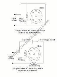 wiring diagram of single phase motor Motor Wiring Diagram Single Phase With Capacitor wiring diagram for single phase ac motor top master data wiring diagram single phase motor capacitor start