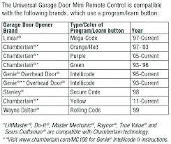 how to reset garage door code reset garage door opener er garage door keypad reset with no enter on er garage door reset garage door genie pro