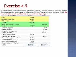Detailed Classified Balance Sheet Adjust Trial Balance Prepare Classified Balance Sheet Exercise 4 5