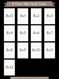 Free printable 8 times table flash cards. Download them in PDF ...
