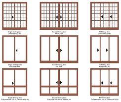 wonderful patio door sizes standard sliding al standard size of sliding glass door sliding door sliding door standard patio door size jpg