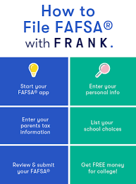 Fafsa Chart 2019 How Much Money Can You Get From Fafsa Financial Aid