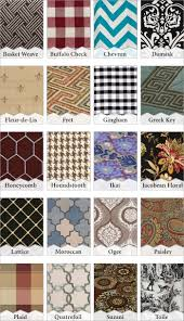 Pattern Names Inspiration Learn Your Prints And Patterns Names And Descriptions For Home