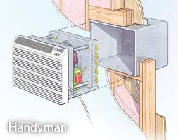 how to install air conditioner in wall