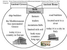 direct and representative democracy venn diagram ancient studies greece rome and mali ppt download