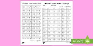 Timetables Chart Up To 1000 Ks2 Ultimate Times Table Sheet Challenge Teacher Made