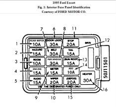 solved 1995 ford escort fuse diagram fixya 2002 Ford Escort Zx2 Fuse Box Diagram its in the fuse box under the driver side instrument panel Ford Econoline Van Fuse Panel