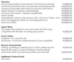 professional resumes resumes professional resumes amc