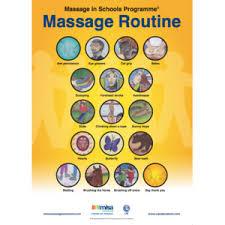 MISP Massage Routine (A2 poster) | MNB Nurturing Touch