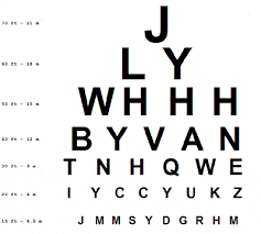 Snellen Chart Result Interpretation Printable Snellen Eye Chart Disabled World