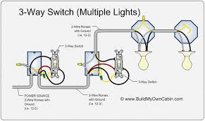 3 way switch to multiple lights for the home pinterest Two Lights One Switch Wiring Diagram Power Into Light way switch dimmer wiring diagram 3 way switch wiring diagram