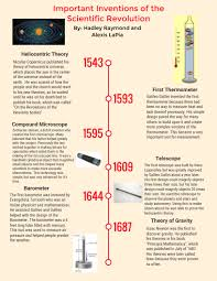 Important Inventions Of The Scientific Revolution By Hadley
