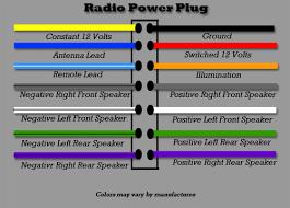 2016 mitsubishi triton radio wiring diagram images mitsubishi toyota rav4 stereo wiring diagram
