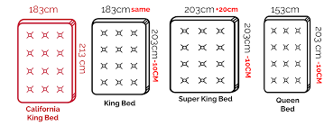 Image Size Full Size Of What Is The Size Difference Between California King And Super Bed Vs Ananthaheritage Mattress Sizes Explained Helix Sleep King Size Bed Vs Queen Us