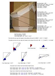 Crown Molding Miter Chart Octagon Roof Exterior Crown Molding Angles Development
