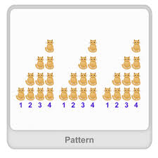 What Is Pattern Fascinating What Is Pattern Definition Facts Example