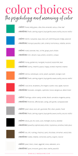 Psychology Infographic Full Chart Of Color Psychology And