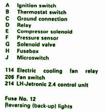 v cigarette lighter wiring diagram wiring diagram for car engine 12 volt cigarette lighter plug wiring diagram besides 12v rocker switch wiring diagram additionally waterproof fuse