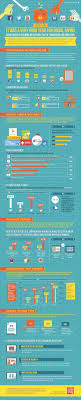 32 Best Charity Infographics Images On Pinterest Infographics