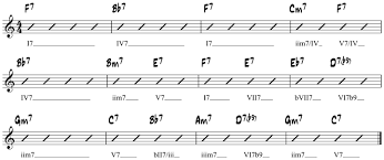 Blues Chord Progression Chart Jazz Blues Chord Progressions Shapes Comping Examples