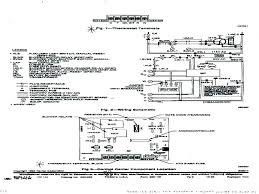 aire thermostat manual previous aire 8476 thermostat aire thermostat