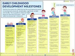 Premature Baby Milestones Chart Super Baby Milestones Of