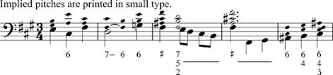 Figured Bass Chart Figured Bass Wikipedia