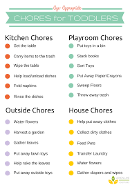 Starters Guide To Toddler Chores