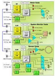 bluebird wiring schematic bluebird wiring diagrams can bus blockdiagram 4 bluebird wiring schematic can bus blockdiagram 4