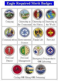 Emergency Preparedness Merit Badge Chart Duty God Eagle Requirements Combined Boy Scout Troop Boy