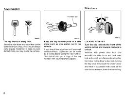 toyota 1996 corolla owners manual f6bad0 1996 Toyota Corolla Alarm Diagram 1996 Toyota Corolla Alarm Diagram #3 2003 Toyota Corolla Belt Diagram