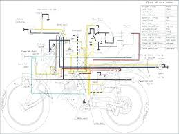 harley davidson headlight wiring diagram wiring diagram libraries harley davidson headlight wiring diagram wiring diagramsharley davidson trailer wiring diagram 2018 throttle by wire 2010