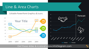 Line Chart Ppt 14 Line Data Driven Powerpoint Charts For Demand Forecast And Performance Analysis