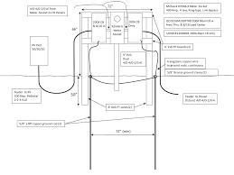 320 amp wiring diagram quick start guide of wiring diagram • new sfr 320 amp service design kicker amp wiring diagram kicker amp wiring diagram