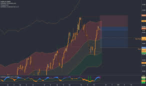 Hungarian Forint Chart Usd Huf Chart U S Dollar To Hungarian Forint Rate