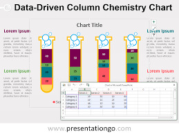 Chemistry Chart Template Chemistry Column PowerPoint Chart PresentationGO 1