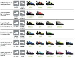 Scarpa Climbing Shoe Comparison Chart Climbing Shoes Sizing Coreyconner