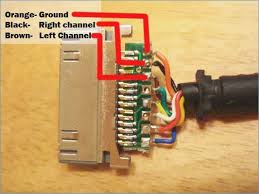 pin iphone cable wiring diagram wiring diagram used ipod cable wire diagram wiring diagram expert pin iphone cable wiring diagram