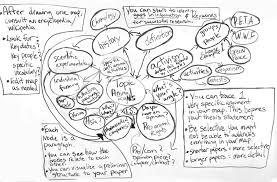work ethics essay good work ethics essay