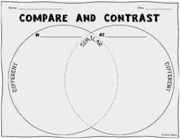 Venn Diagram Maker 2 Circles Printable Venn Diagram With 2 Circles Pdf Download Them Or Print