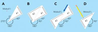 Activity Navigating With Nautical Charts Manoa Hawaii Edu
