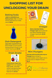 diy tips to unclog your drain 2